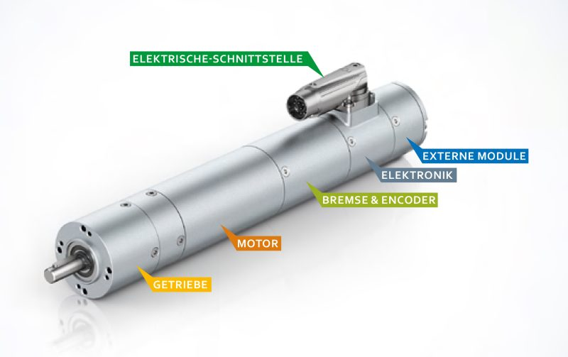 Neben dem elektronisch kommutierten Motor sind im Antriebsbaukasten auch die Regelelektronik mit unterschiedlichen Kommunikationsschnittstellen, verschiedenen Getriebevarianten, Bremsen, Encoder etc. verfügbar (Bild: ebm-papst).